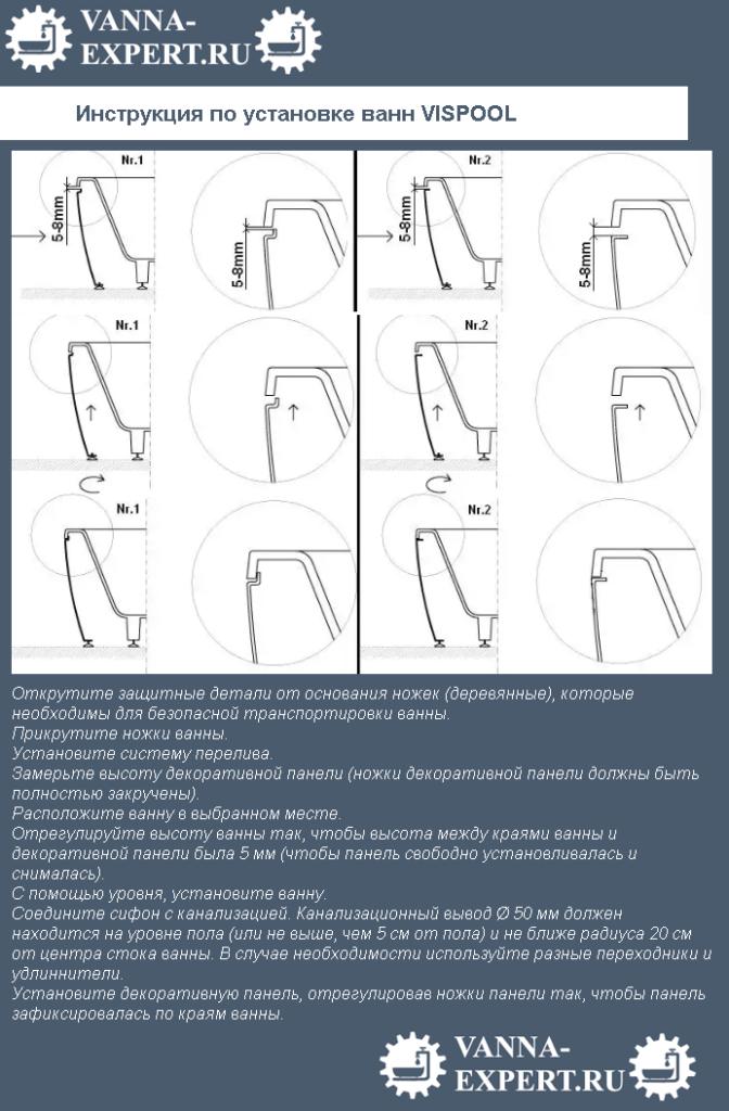 Инструкция по установке ванн VISPOOL
