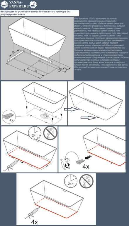 Инструкция по установке ванны Riho из литого мрамора без регулируемых ножек