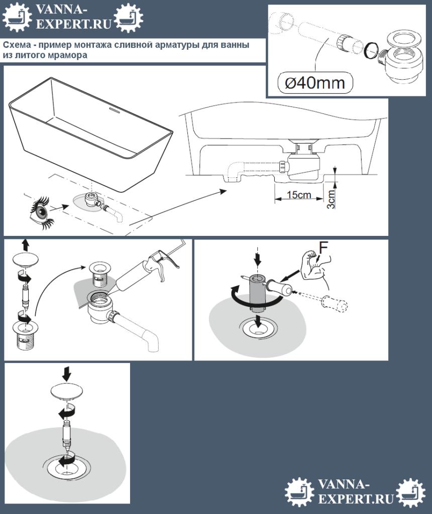 Схема - пример монтажа сливной арматуры для ванны из литого мрамора