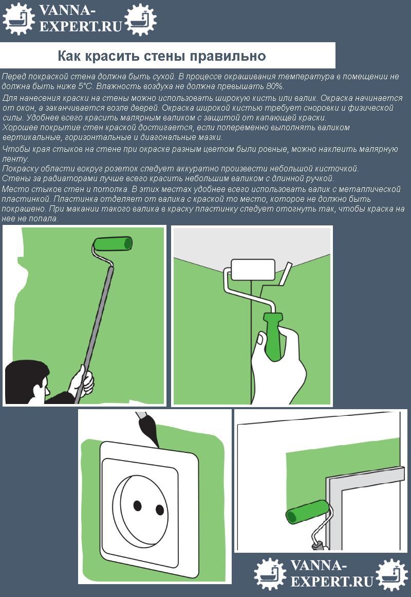 Как красить стены правильно