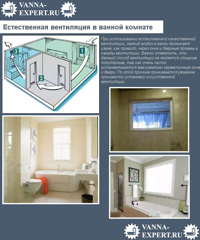 Естественная вентиляция в ванной комнате