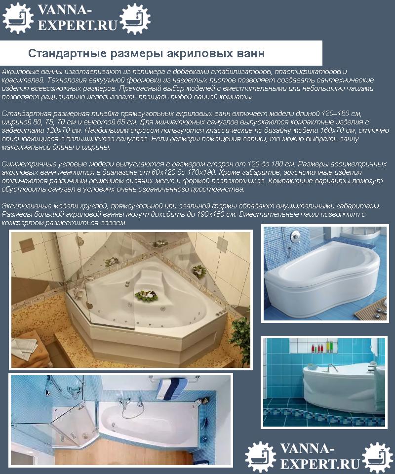 Стандартные размеры акриловых ванн