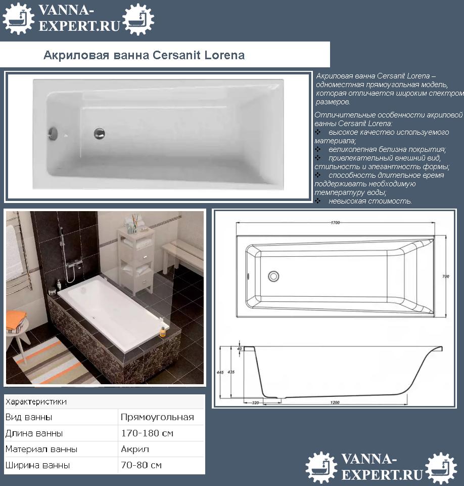 Акриловая ванна Cersanit Lorena