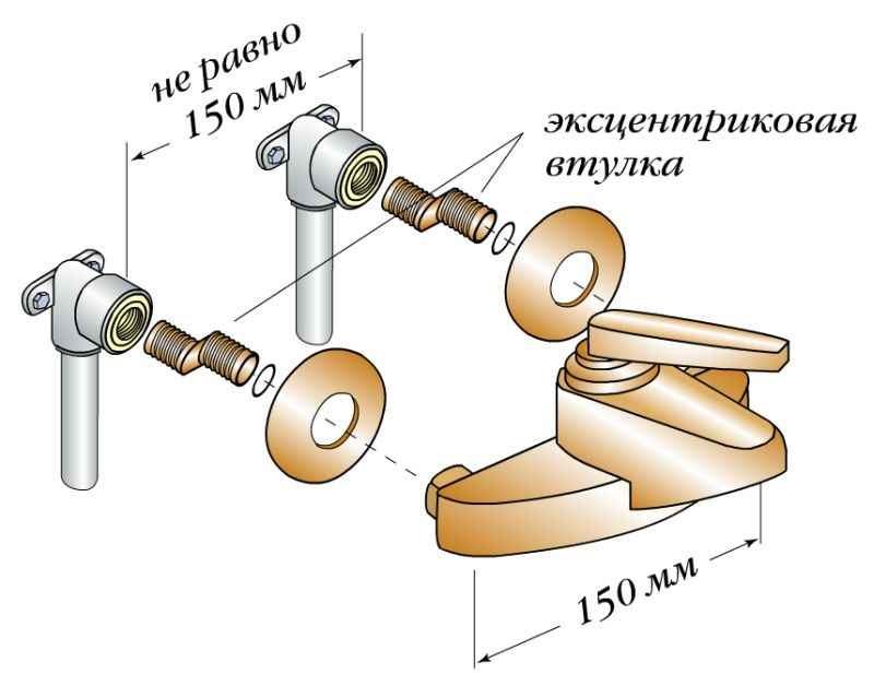 Установка труб для смесителя