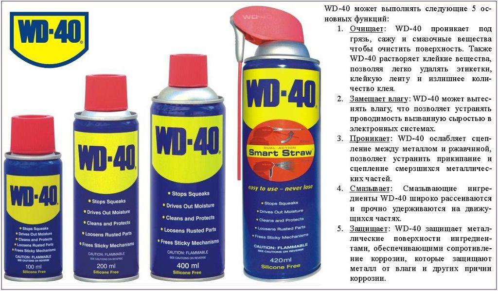 Техническая жидкость ВД-40