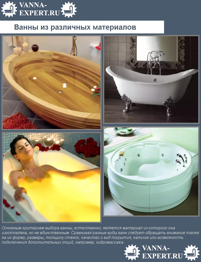 Ванны из различных материалов