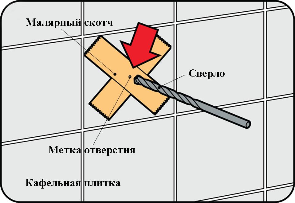 Схема сверления