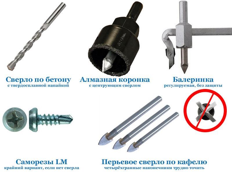 Инструменты для сверления кафеля