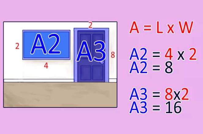 Перемножьте ширину и высоту дверного проема, а также ширину и высоту каждого оконного проема