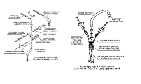 Схема смесителя