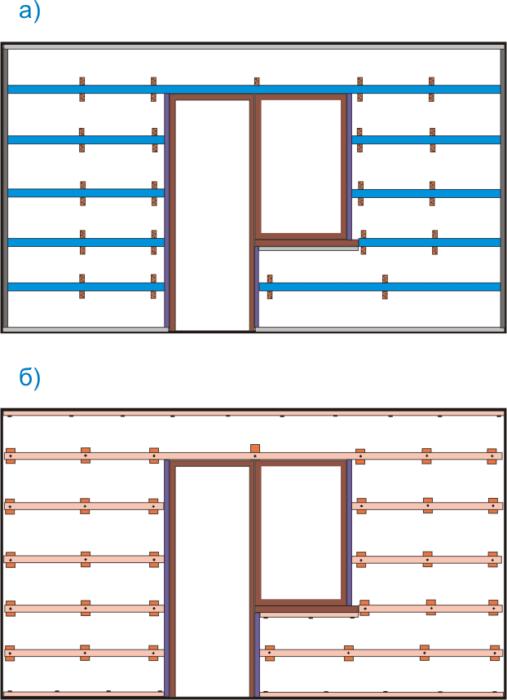 Как сделать обрешетку стен под пластиковые панели