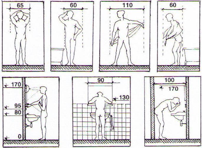 Оптимальные размеры для умывания и вытирания полотенцем