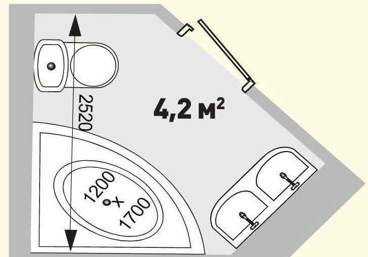 При правильной организации пространства, нестандартная планировка ванной комнаты очень удобна