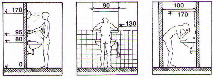 Стандартная высота раковины в ванной