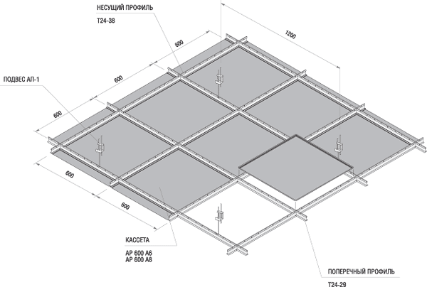 Схема потолка с открытым профилем