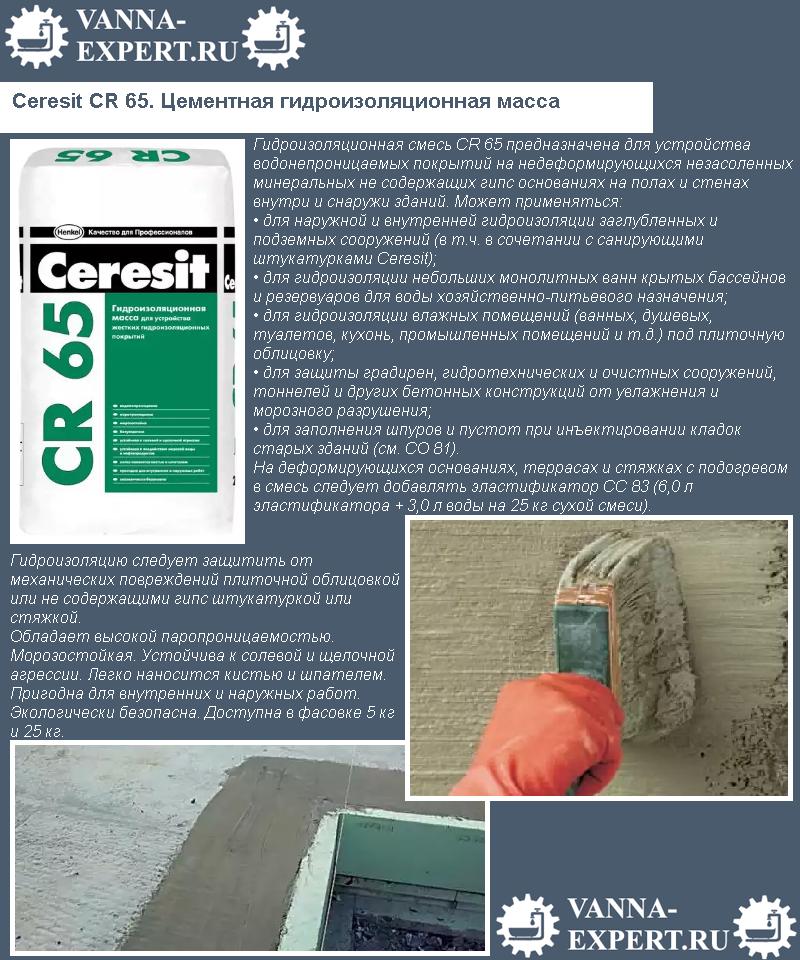 Ceresit CR 65. Цементная гидроизоляционная масса