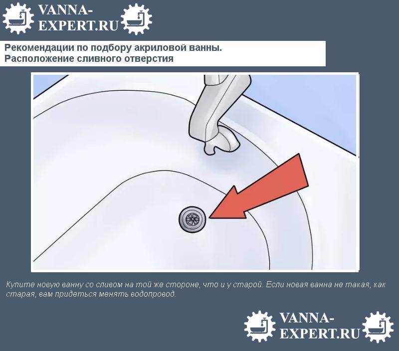 Рекомендации по подбору акриловой ванны. Расположение сливного отверстия