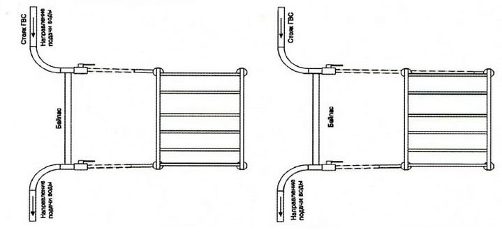 Изогнутый трубопровод, подключение со смещенным байпасом