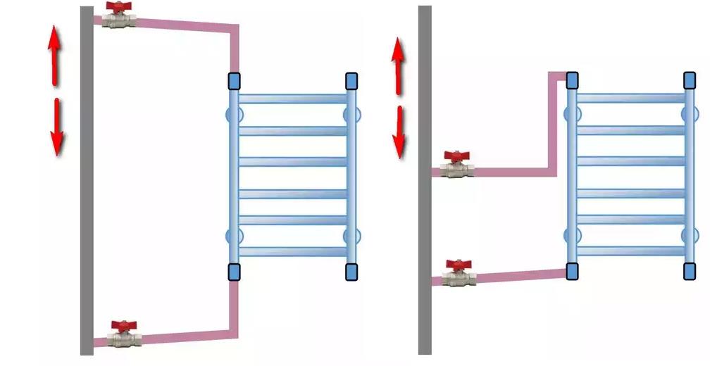 Варианты подключения с разным расположением труб