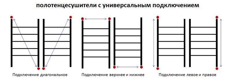 Варианты схем подключения полотенцесушителей Лесенка