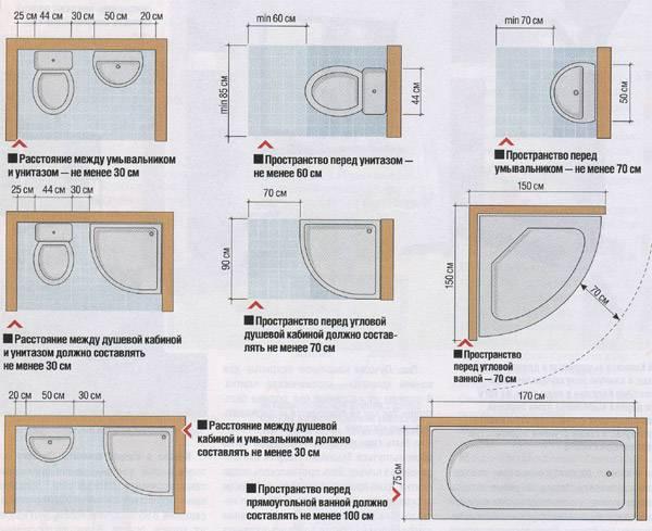 Размеры ванны должны соответствовать габаритам помещения