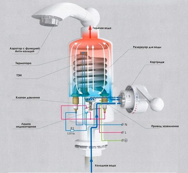 Устройство проточного водонагревателя смесителя