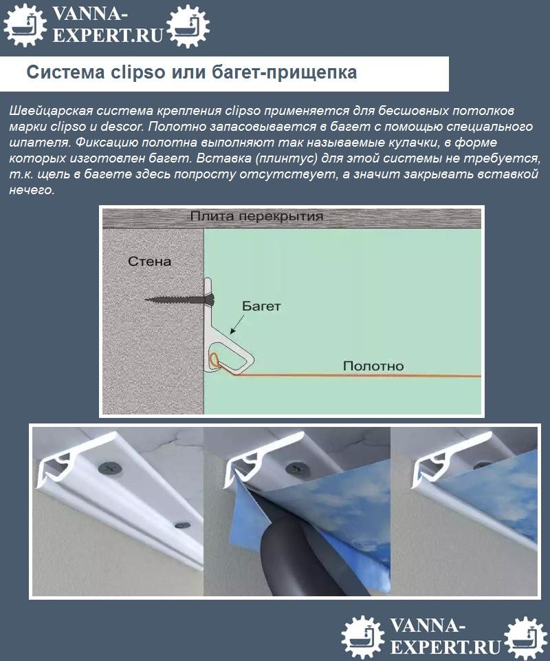 Система clipso или багет-прищепка