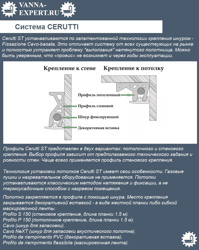 Система CERUTTI