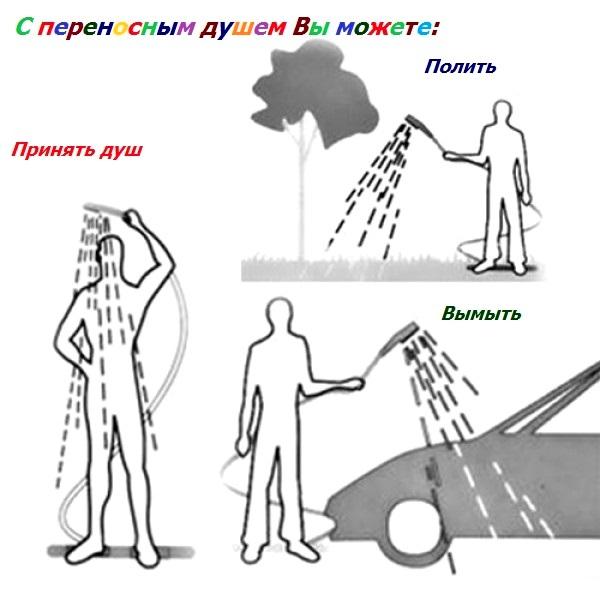 Как использовать душ-топтун
