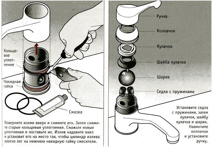 Как разобрать смеситель