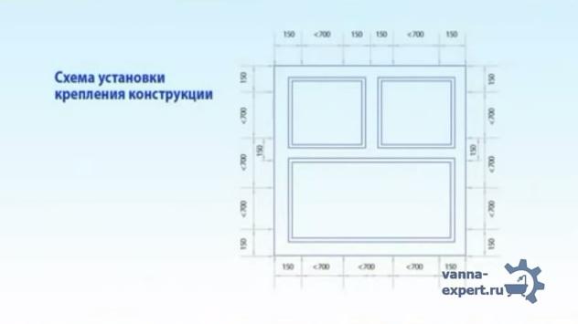 Схема установки крепления конструкции